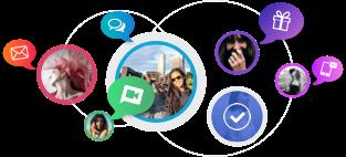 Görüntülü Sohbet, Görüntülü Chat